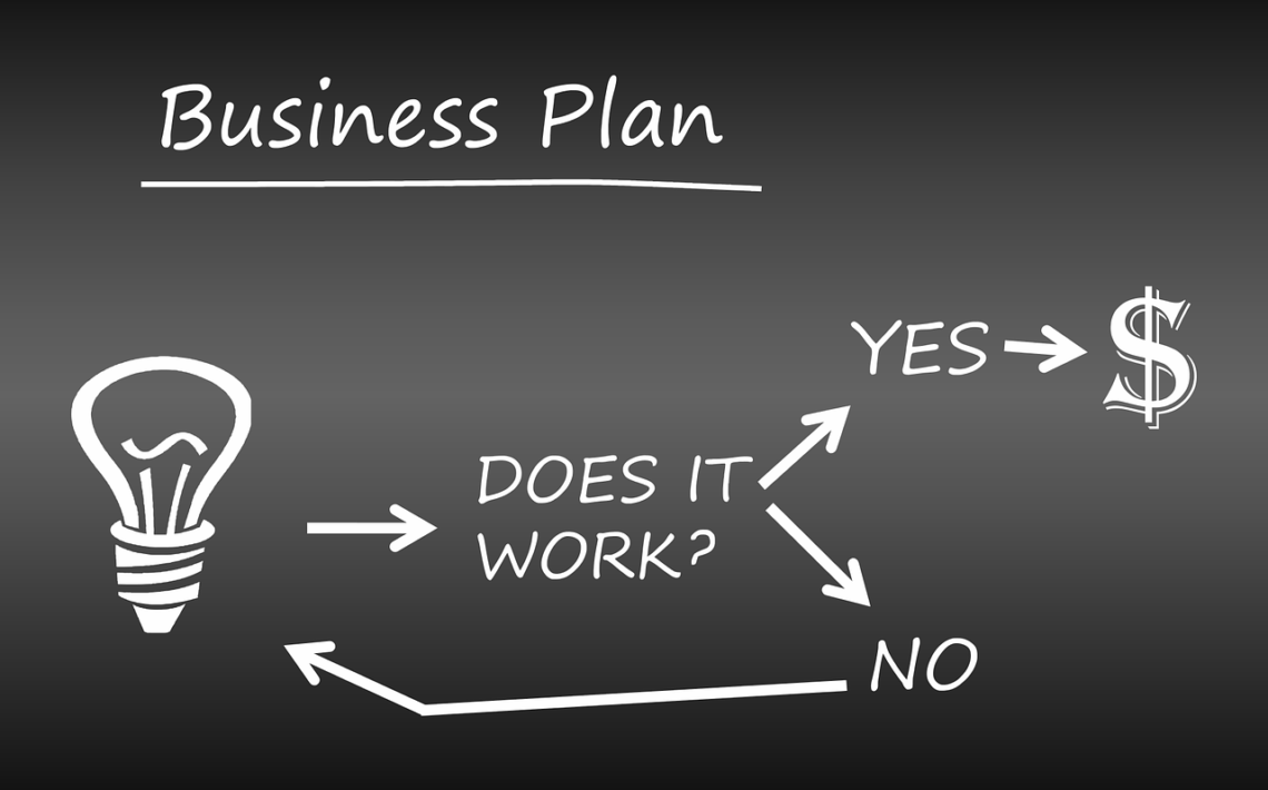 Business Idea and Decisions