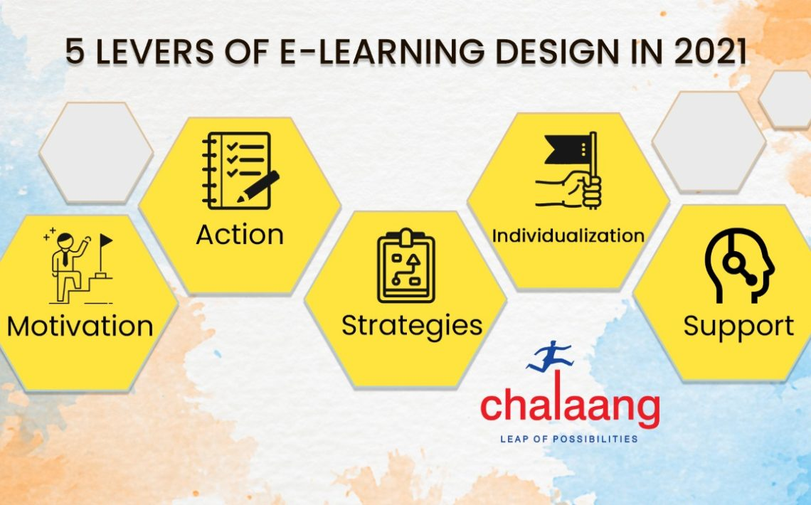Levers of elearning design